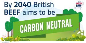 GBBW Carbon neutral by 2040