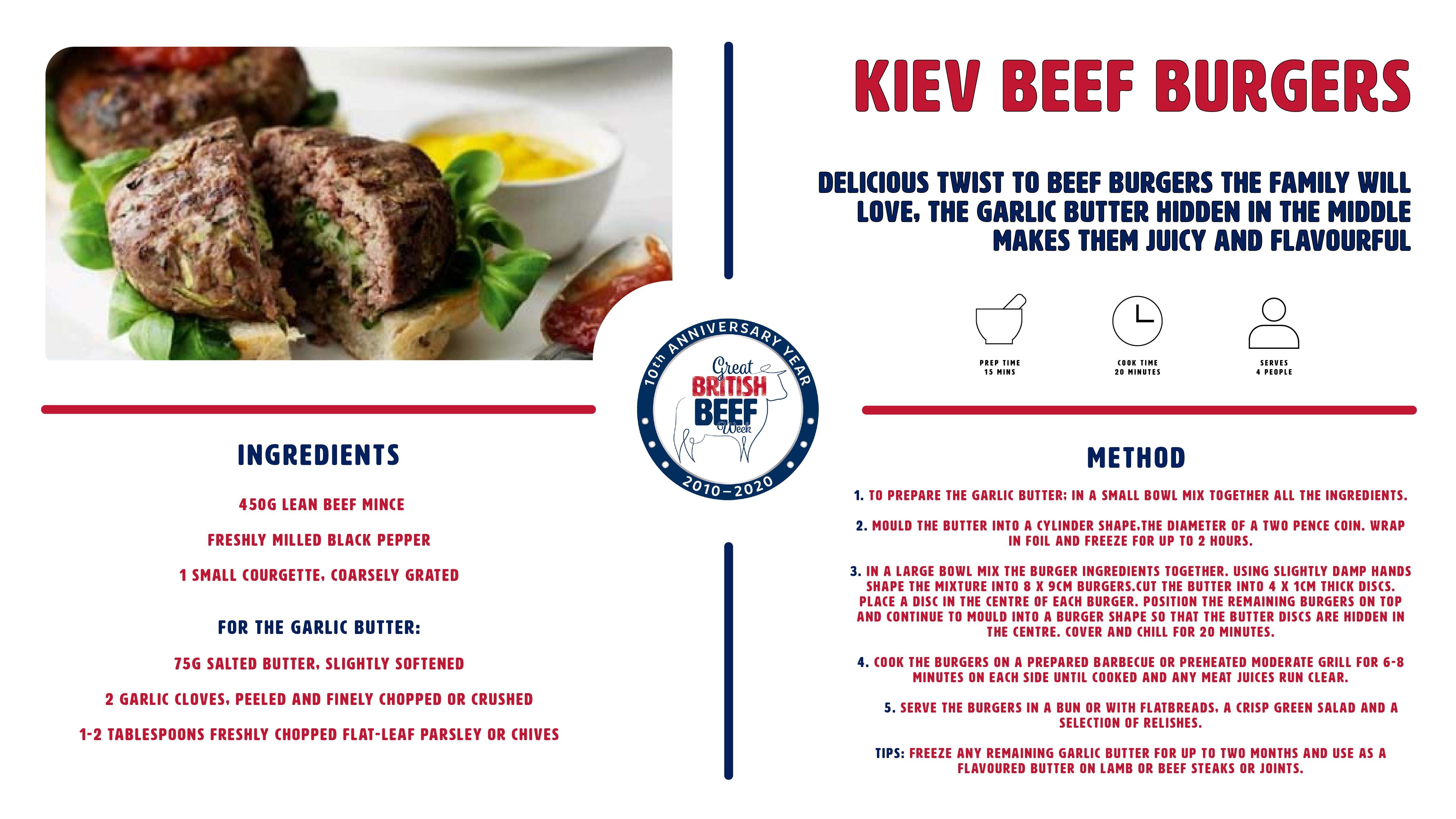 GBBW2020  Kiev Beef Burgers recipe card
